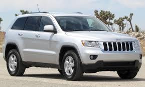 Jeep Grand Cherokee Recall